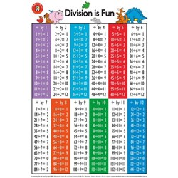 Learning Can Be Fun Division is Fun Wallchart 500 x 740mm
