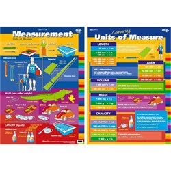 Gilliam Miles Wall Chart Measurements