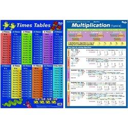 Times Tables & Multiplication Wall Chart