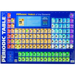 Periodic Table Wall Chart Double Sided