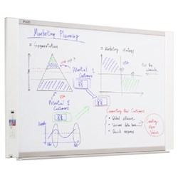 Plus N20W Electronic Whiteboard Wide Panel Wall Mounted + Printer 1800x910mm